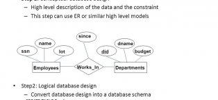 Database Design process Step