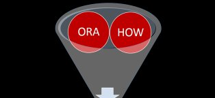 Oracle database Size query